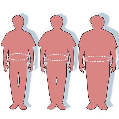 درمان سریع چاقی